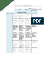 Rúbrica Producción de una Infografía Sexto Básico