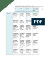 Rúbrica Producción de un Texto Instructivo Sexto Básico