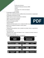 Estudo Da 10ª Aula de ADM 100 (Fundamentos de Recursos Humanos)