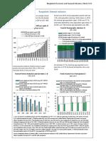 bangladesh-economic-and-financial-indicators-march-2020