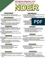 Prefix - Under - Cambridge English (Use of English Part 3 (Word Formation))