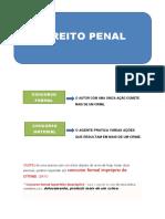 Direito Penal-compilado Cespe.