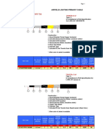 Kabel Katalog Airfield Lighting
