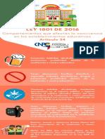 Infografia de los establecimientos educativos