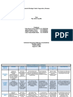 Teorías de Psicología Cuadro Comparativo y Resumen