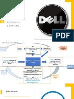 Mapa de Procesos Dell