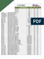 Lista de Precios Laut Import CA Al 14-01-2021