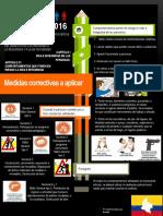 Infografía Derecho de Policía
