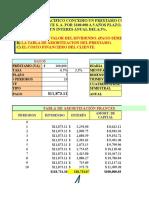 Amortizacion deuda