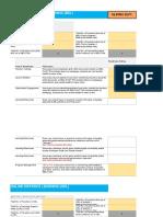 Learning Modality Assessment (1)