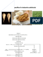 Analize in Industria Zaharului