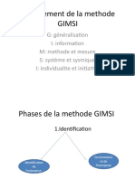 Déroulement de la methode GIMSI1