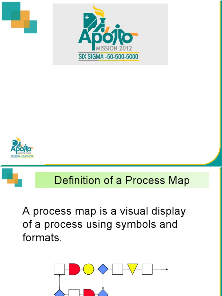 Process Mapping1 Emergency Department Medicine