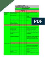 MATRIZ DE LA AUTOEVALUACION INSTITUCIONALmejorado (1)