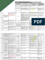 2020 - Regulamento Atividades Complementares anexo 1_QUADRO DE DETALHAMENTO PARA REGISTRO