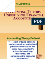 ACCOUNTING THEORY UNDERLYING FINANCIAL ACCOUNTING
