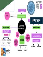 Vacuna Retrovirus