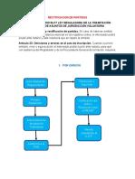 RECTIFICACION DE PARTIDAS