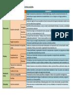 Instrumentosytécnicas de evaluación