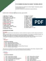 2011.02_Pesquisa_Assaltosabanco_SindVigilantesCuritibaeRegiao[1]