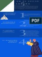 PARTES EN EL JUICIO DE AMAPARO - copia