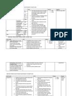 Rencana Tindak Lanjut Diskusi Pemegang Program 7 Maret 2019