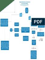 _Diagrama de flujo