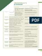 p_067_F_05_Funções sintáticas