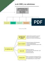 2-El Sistema de Gestion de RRHH