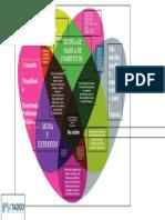 Extracto de Plantilla IKIGAI Diapositiva 2020 2