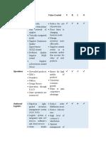 Diversification strategies by intel