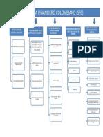 mapa conceptual RSF(1)