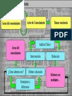 TDC_Actividad 6