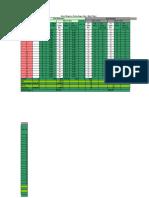 auto pengiraan sisihan piawai, min, varian,population dan korelasi linear terutamanya untuk kajian atau tesis