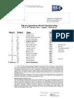 Starting List - FIM Ice Speedway World Championship - Togliatti 3 -13-14.02.2021
