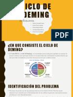 CICLO-DE-DEMING (1)