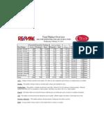 TMO Springfield Board of Realtors 02-23