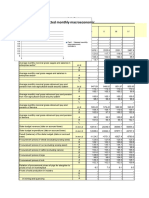 Copy of PUBL_selected_monthly_macroeconomic_indicators_part_I