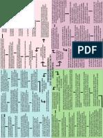 Mapa conceptualfinal_Cambio paradigmas