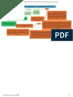 DESARROLLO SOCIAL, PERSONALIDAD Y EL LENGUAJE INFANTIL _ Mapa Mental