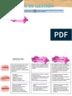 mapa comparativo