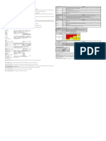 Matriz de Riesgos MPR-004