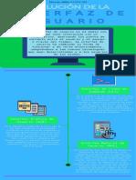 Evolución de la Interfaz de Usuario - Marcelo Millán