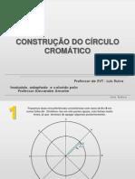 Confecção - circulo-cromatico