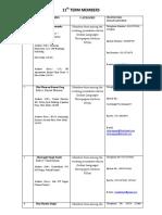 Newsprint Member List