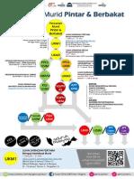 permata2021-process
