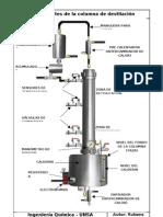 Esquema de una Columna de Destilación Fraccionada - UNSA