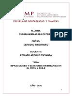 Infracciones y Sanciones Tributarias en El Peru