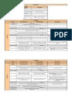Programação Conferência Internacional de Gerenciamento de Projeto