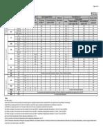 2014-12-23-QUADRO-3-minuta-PL-LPOUS-vfinal_errata